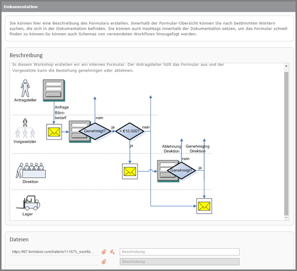 Workflow2